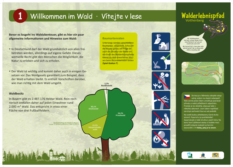 Furth i. Wald - Walderlebnispfad Voithenberg