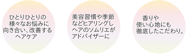 大阪,北堀江,ヘアサロン,オージュア,トリートメント