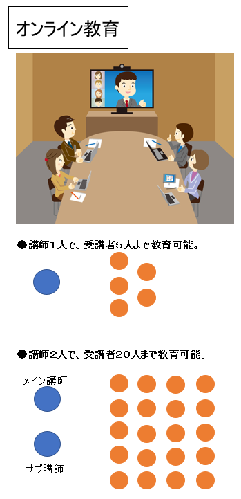 IJCAD 新入社員研修 オンライン教育