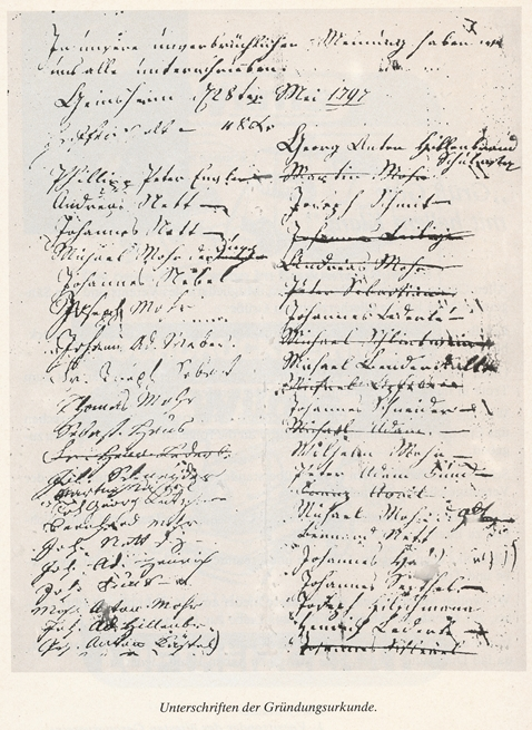 Unterschriften der Gründungsurkunde 1791