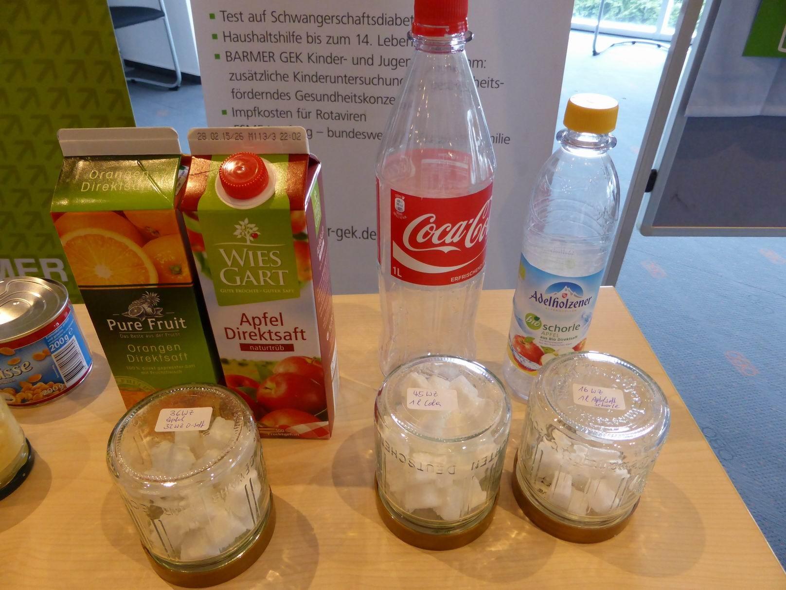 Zuckergehalte in Getränken