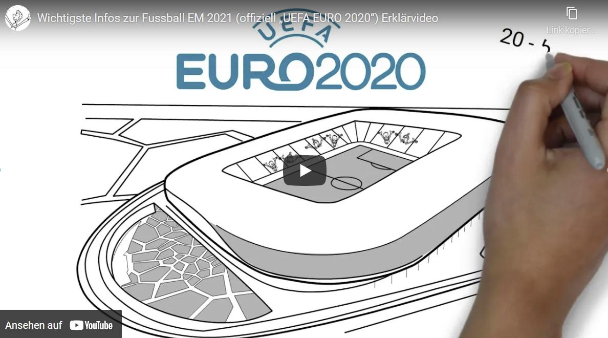 Wichtigste Infos zur Fussball EM 2021 - Erklärvideo