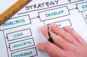 Zukunfts- und Innovationsforschung & -Analyse