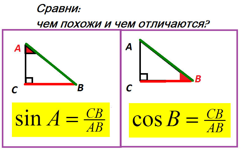 синус косинус острого угла прямоугольного треугольника