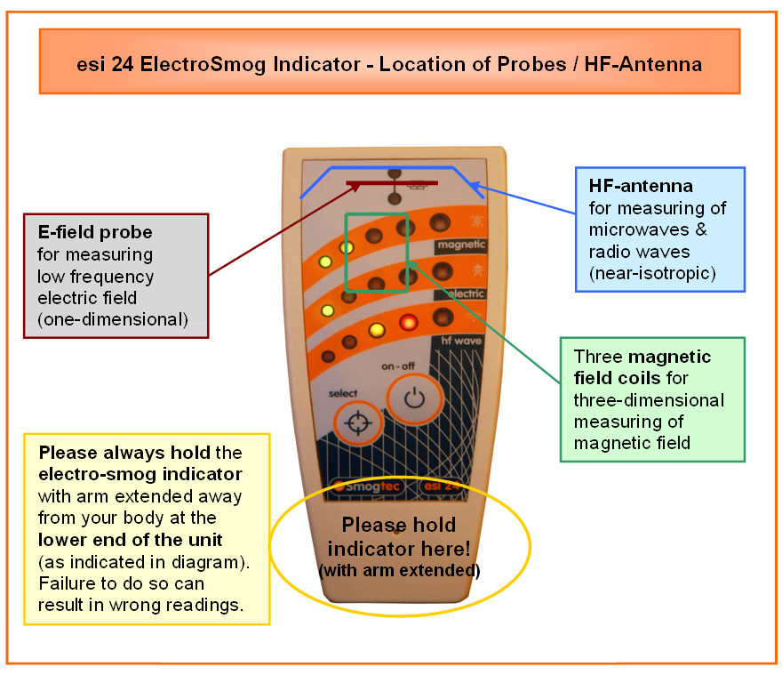 esi 24 emf detector is equipped with internal hf-antenna and lf ...