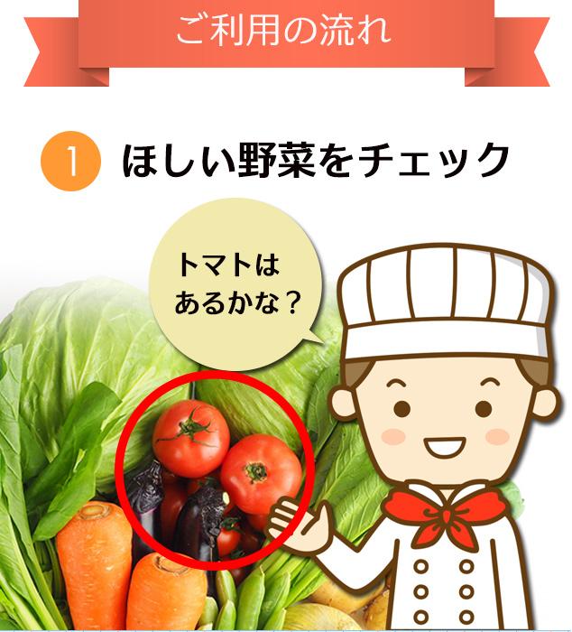 ご利用の流れ。欲しい野菜をチェック