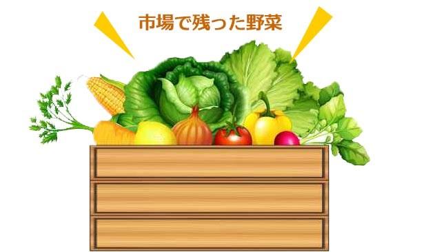 市場で残った野菜
