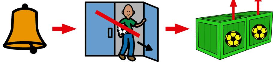 Keine Bälle aus den Klassen mit nach draußen nehmen!
