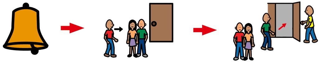 Pausenende: Aufräumen und an der Tür warten, bis die Aufsicht aufmacht!