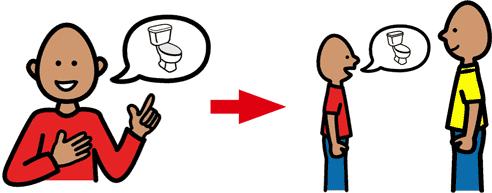 Wer auf die Toilette muß, sagt der Aufsicht Bescheid!