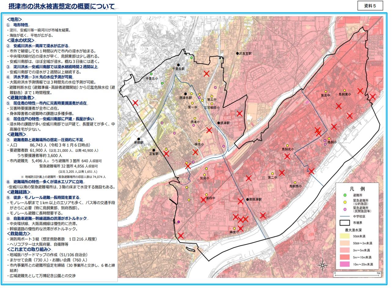 摂津市の水害対策など継続性ある防災政策について