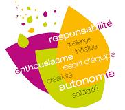 Responsabilité, challenge, initiative, enthousiasme, esprit d'équipe, créativité, autonomie, solidarité