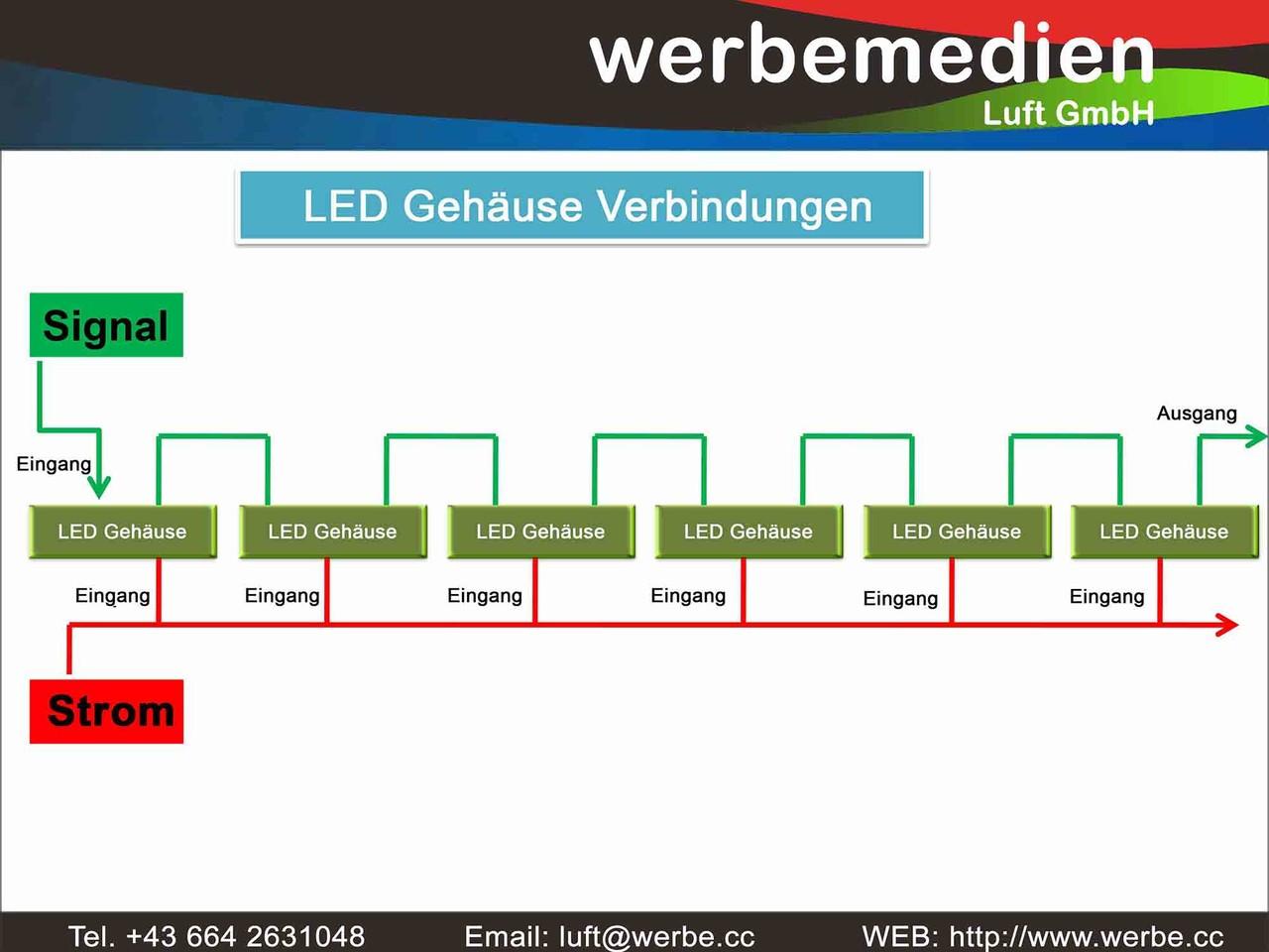 Verbindungen mit Neutrik Steckern für Strom- und Signalkabel (IP68)