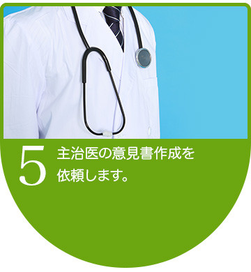 主治医の意見書作成を 依頼します。