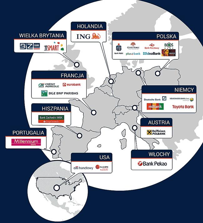 Do kogo należą banki w Polsce