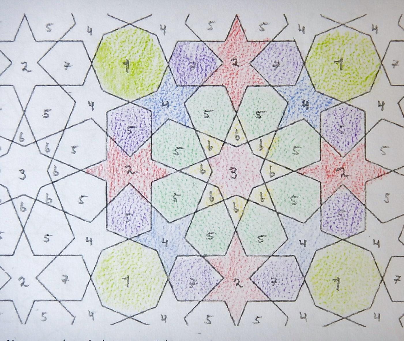 Onderdeel van de analyse is nummering van verschillende tegels ...