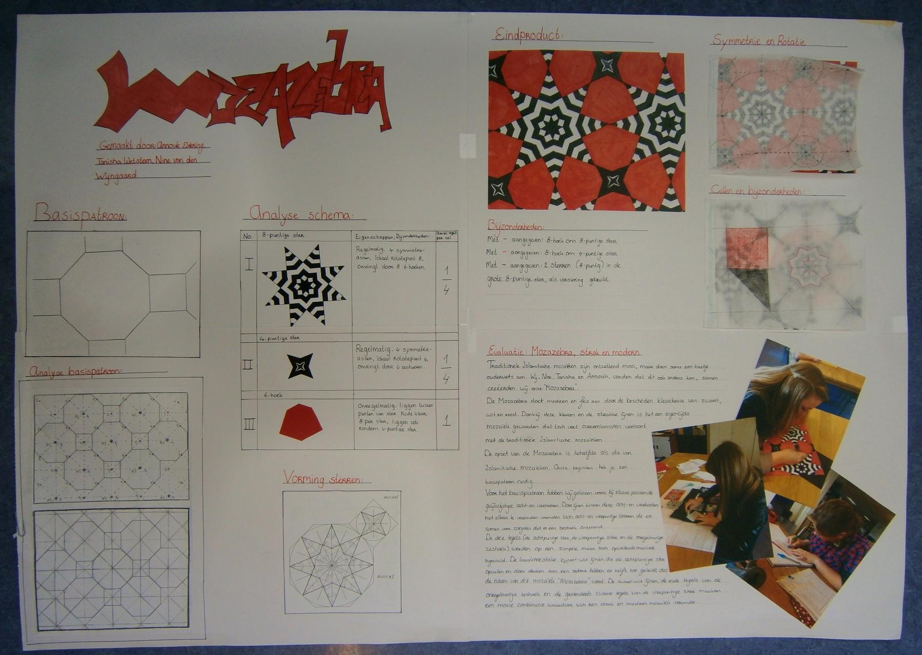 Analyseposter van een rood-zwart-wit ontwerp
