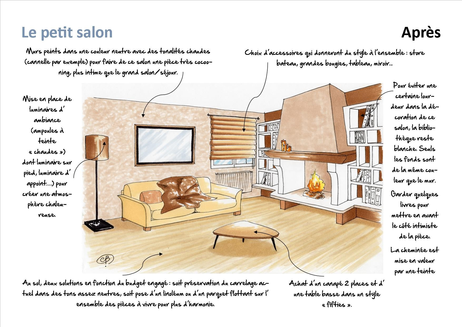 Exemple Devis Home Staging home-staging - site de artsenso-deco-design !