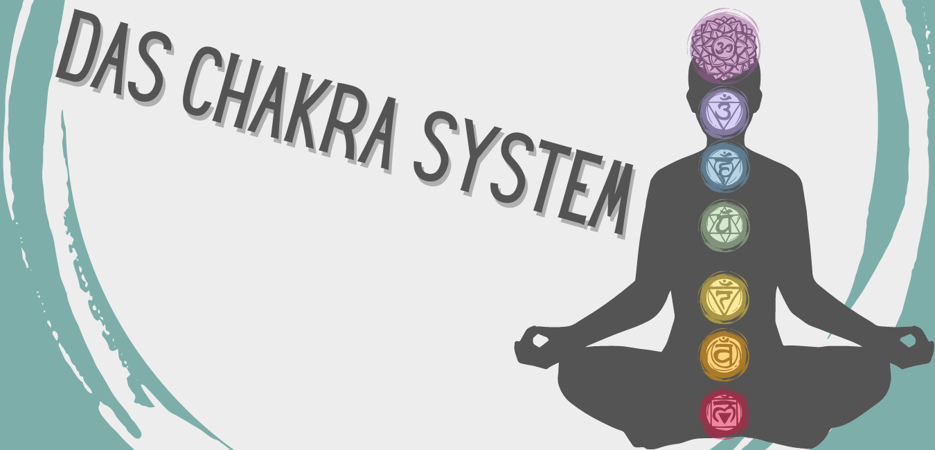 Das Chakra System