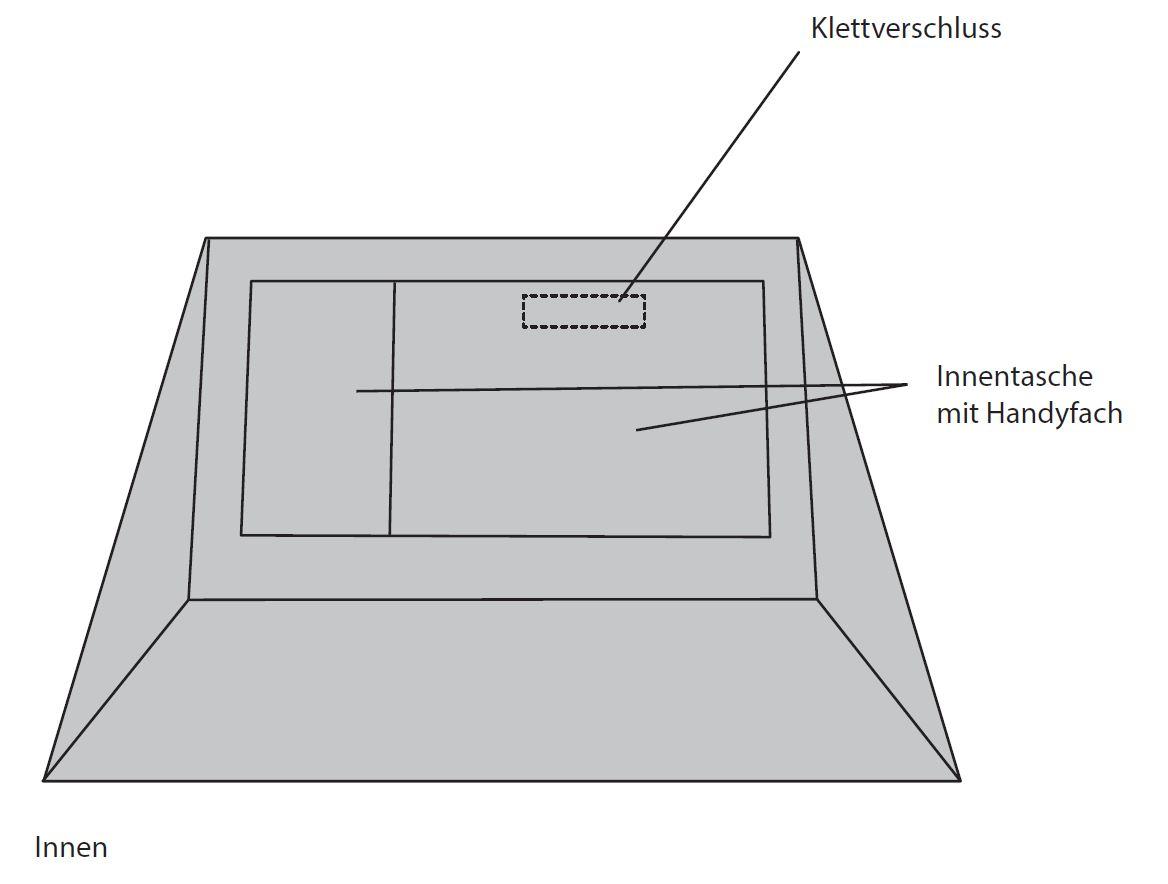 Beitrag WOLA Design Award -Nele Maukisch 5