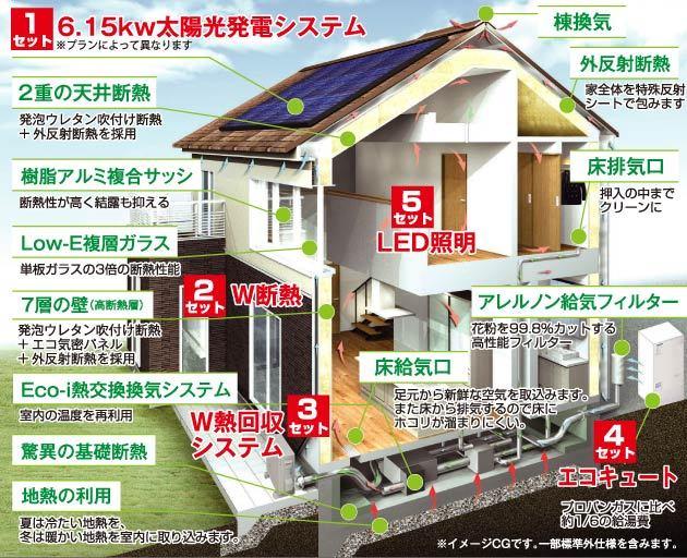 6.15kw太陽光発電システム