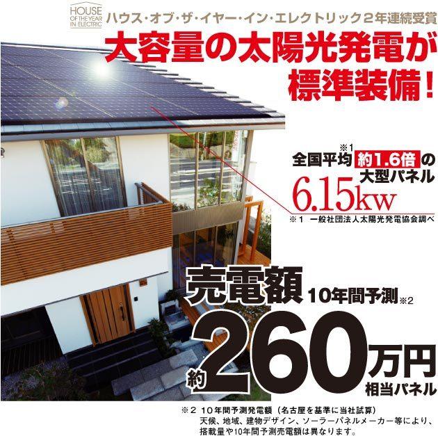 大容量の太陽光発電が標準装備
