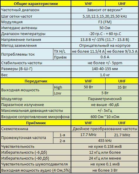 Zanussi Zwq 5100 Инструкция На Русском - фото 7