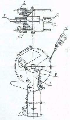 Рис. 7. Лебедка оттяжек:  1 - корпус; 2 - барабан; 3 - ручка;  Ь - карабин; 5 - фиксатор; 6 - выступы;  7 ~ рычаг; 8 - пружина; 9 ~ пластина