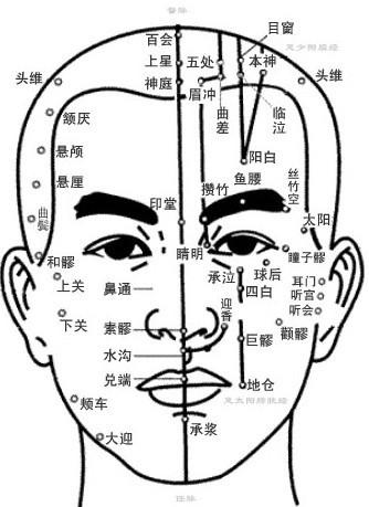 Do-in (qi gong) du visage serein
