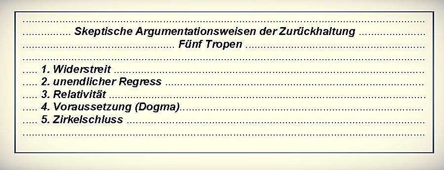 Philosophische Logik: 4. Skeptische Argumentationsweisen (Tropen)