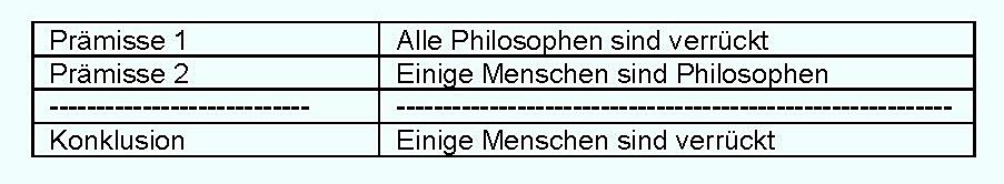 Philosophische Logik: 5. Beispiel eines Syllogismus (Aristotelische Syllogistik)
