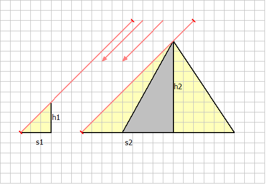 Philosophie der Mathematik | 4. Höhenmessung der Pyramiden durch Thales