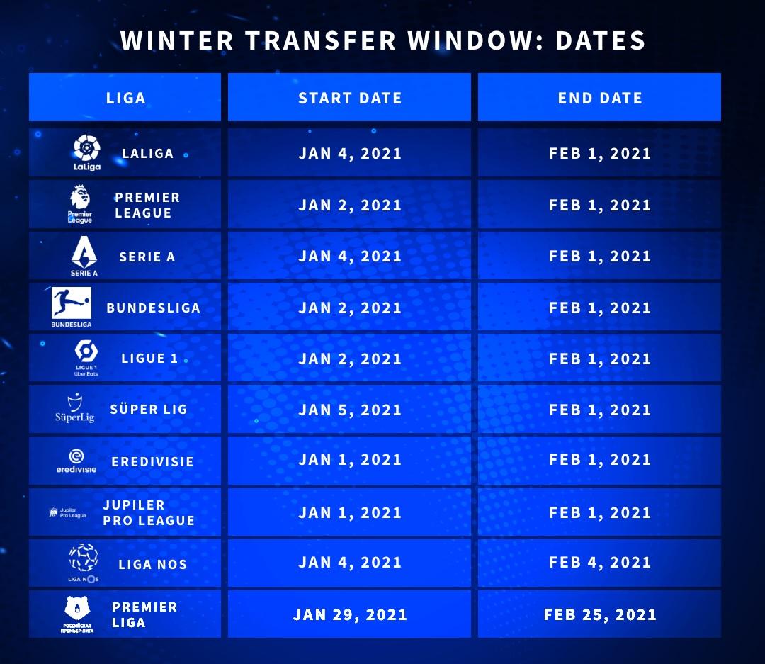 Llega el mercado de fichajes del fútbol de invierno