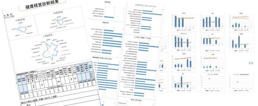 健康経営診断ツール「アセスメントNO1」