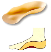 UCBLシューインサート下肢装具