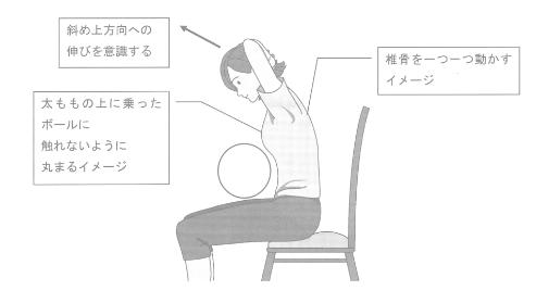 腰痛改善エクササイズ