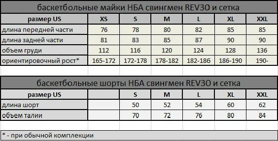 размеры баскетбольныx маек и шорт НБА МАЙКЛА ДЖОРДАНА