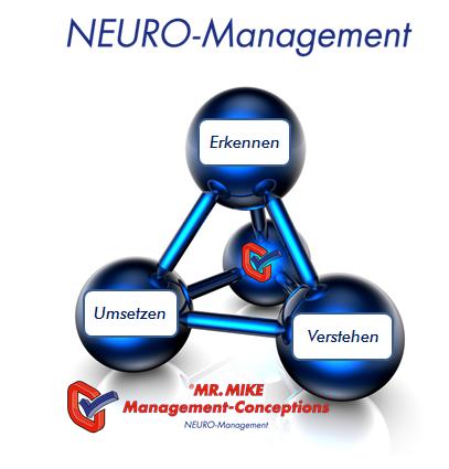 Neuromanagement,Mr.Mike Management,Conceptions,Erkennen,Verstehen,Umsetzen