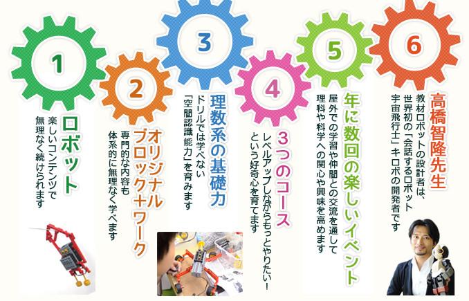 横浜菊名ロボット教室の特徴