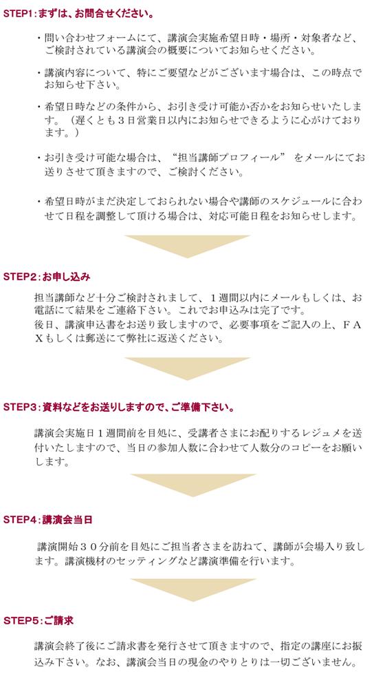 防災・地震対策・講師派遣・流れ・大阪