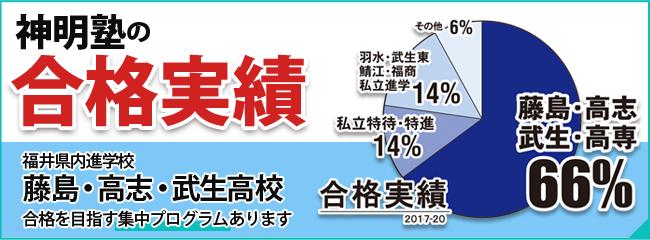 神明塾の合格実績 福井県内進学校 藤島 高志 武生 高校 合格を目指すプログラムあります