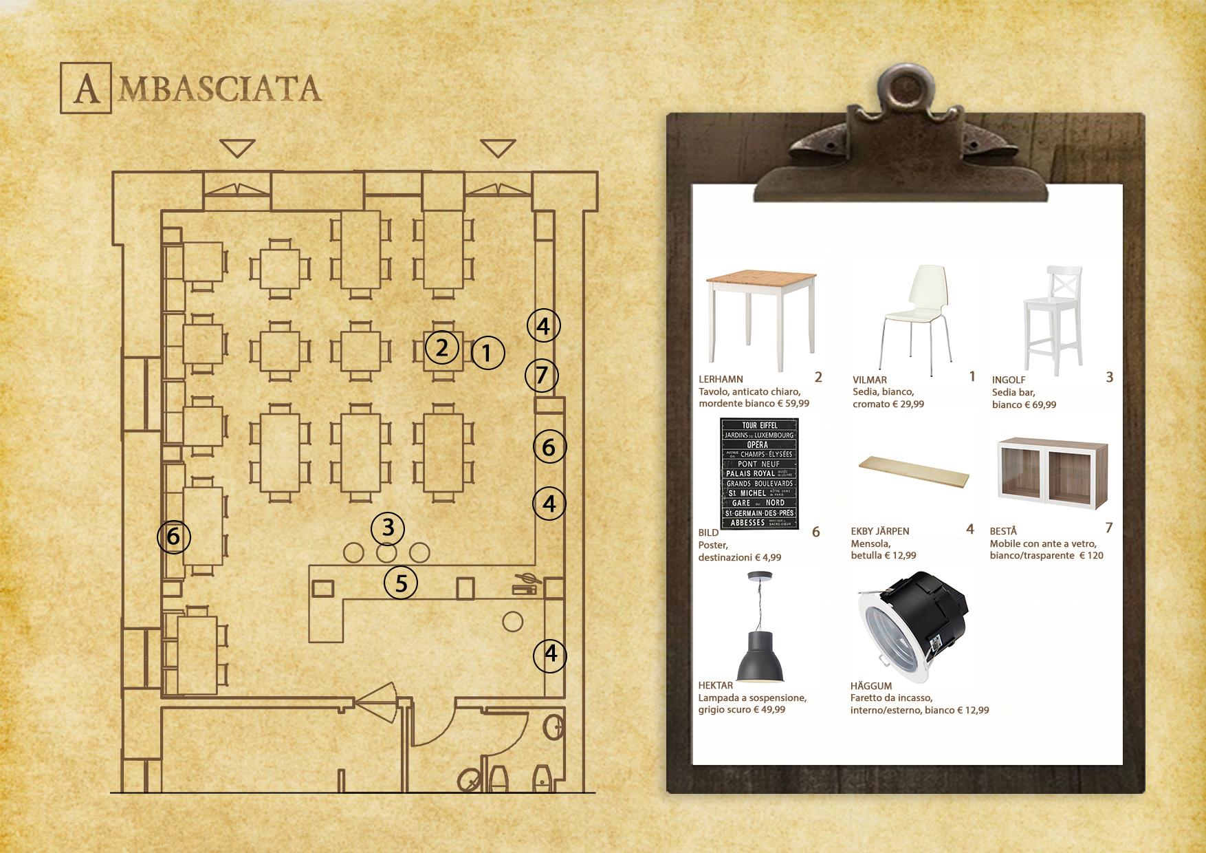 Schema degli arredi - © R. Aleotti, A. Pea, T. Tamborriello
