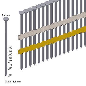 Streifennägel Modell RK 50-90