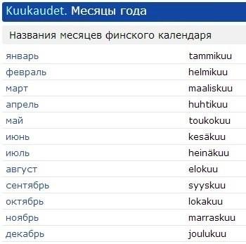 Банк урок финского языка месяца других идеях