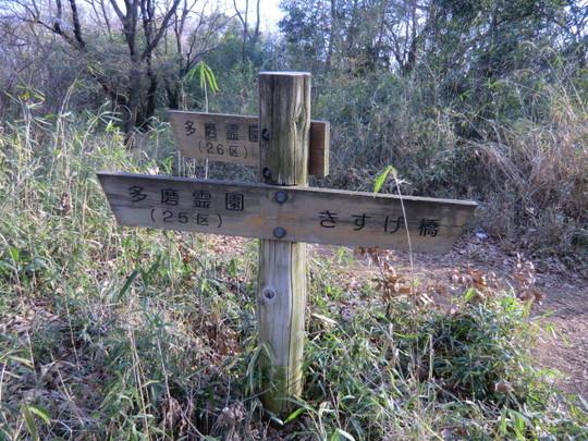 途中にあった標識。きすげ橋方向へ