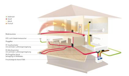 wohnrauml ftung sanit r heizung siegel in villingen schwenningen und umgebung sanit r. Black Bedroom Furniture Sets. Home Design Ideas
