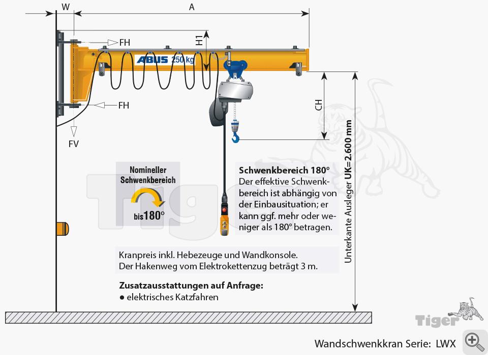 ABUS Wandschwenkkran LWX - Zeichnung