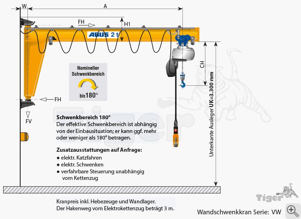 ABUS Wandschwenkkran VW - Zeichnung