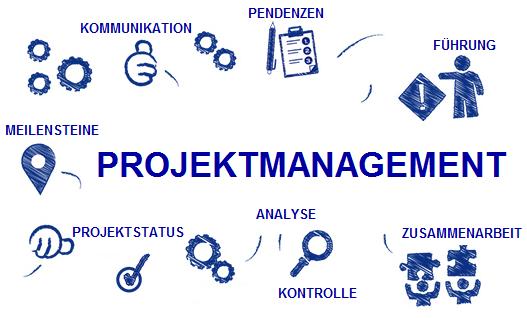 Projektmanagement Werkzeuge Vorlagen