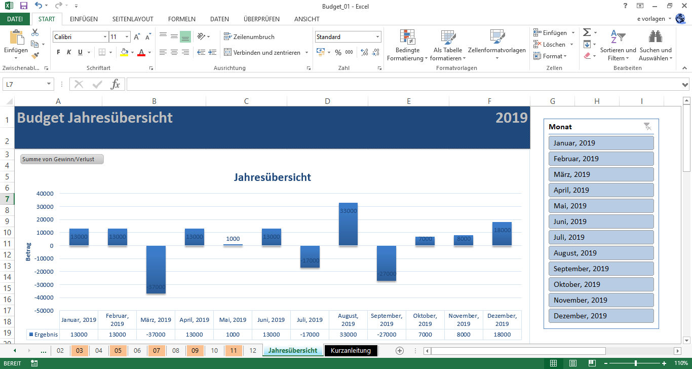 Budget Kontrolle Haushaltsbuch
